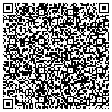 QR-код с контактной информацией организации ИШИМСКИЙ ГОСУДАРСТВЕННЫЙ ПЕДАГОГИЧЕСКИЙ ИНСТИТУТ ИМ.П.П.ЕРШОВА