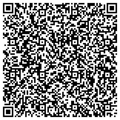 QR-код с контактной информацией организации ЗДРАВНИК АПТЕЧНАЯ СЕТЬ ЗАО ФАРМАЦЕВТИЧЕСКИЙ ЦЕНТР № 21
