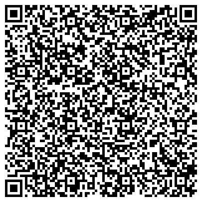 QR-код с контактной информацией организации СВЕРДЛОВСКОЕ РЕГИОНАЛЬНОЕ ОТДЕЛЕНИЕ ФОНДА СОЦИАЛЬНОГО СТРАХОВАНИЯ ГУ ФИЛИАЛ № 5