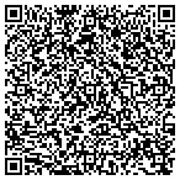 QR-код с контактной информацией организации Городская больница №3