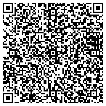 QR-код с контактной информацией организации АВТОТРАНСПОРТНОЕ ПРЕДПРИЯТИЕ ФГУП