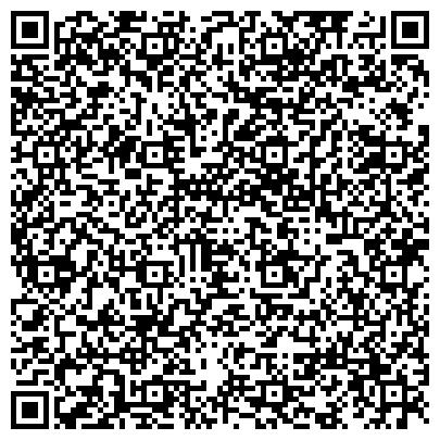 QR-код с контактной информацией организации ДРАГОЦЕННОСТИ УРАЛА АКБ ЗАО КИРОВГРАДСКИЙ ДОПОЛНИТЕЛЬНЫЙ ОФИС