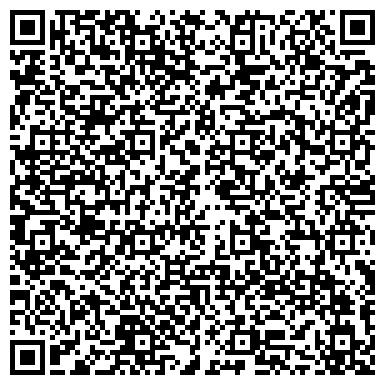 QR-код с контактной информацией организации Левихинская поселковая библиотека