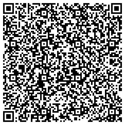 QR-код с контактной информацией организации КОПЕЙСКАЯ ГОРОДСКАЯ ОРГАНИЗАЦИЯ ПРОФЕССИОНАЛЬНОГО СОЮЗА РАБОТНИКОВ ЗДРАВООХРАНЕНИЯ РФ