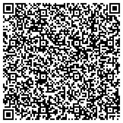 QR-код с контактной информацией организации МУ «Дом культуры Угольщиков» Копейского городского округа