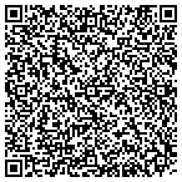 QR-код с контактной информацией организации СВЯТО-ПАНТЕЛЕИМОНОВСКИЙ ЖЕНСКИЙ МОНАСТЫРЬ