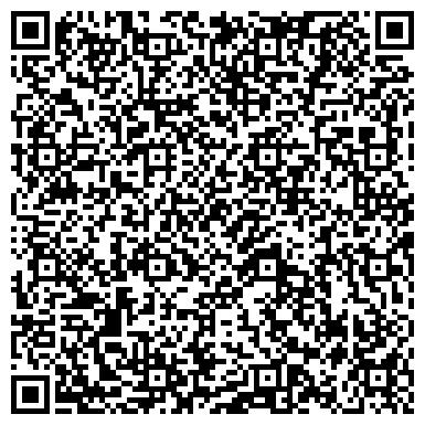 QR-код с контактной информацией организации № 1 ГОРОДСКАЯ БОЛЬНИЦА Г. КРАСНОТУРЬИНСКА МУЗ