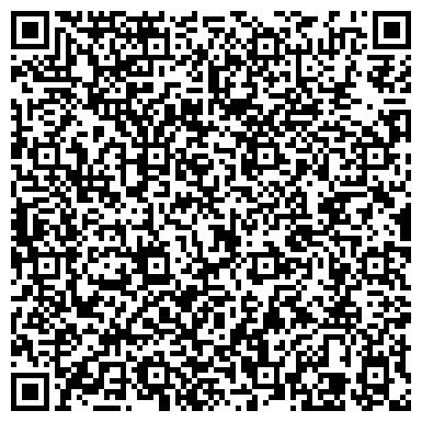 QR-код с контактной информацией организации КРАСНОУРАЛЬСКОЕ ПРОФЕССИОНАЛЬНОЕ УЧИЛИЩЕ ГОУ НПО СО
