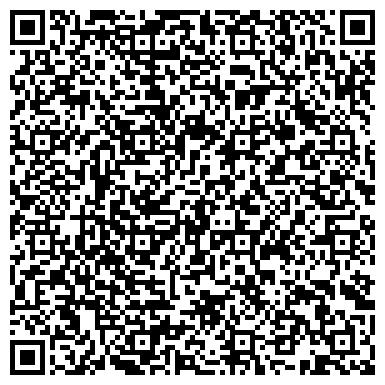 QR-код с контактной информацией организации НЛП В БИЗНЕСЕ И ОБРАЗОВАНИИ КУРГАНСКИЙ РЕГИОНАЛЬНЫЙ ЦЕНТР
