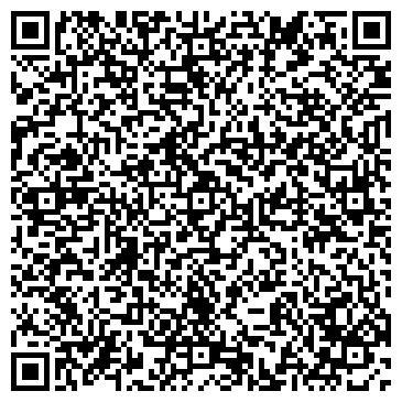 QR-код с контактной информацией организации КУРГАНАГРОПРОДУКТ ОБЛАСТНОЕ ОБЪЕДИНЕНИЕ, ООО