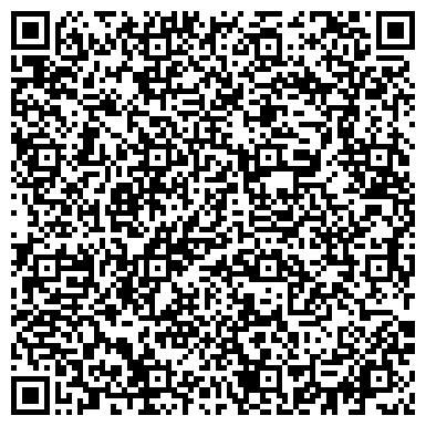 QR-код с контактной информацией организации ЦЕНТРАЛЬНАЯ РАЙОННАЯ АПТЕКА N95