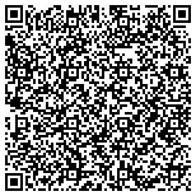 QR-код с контактной информацией организации СЕРВИССНАБКОМПЛЕКТ, ЗАО