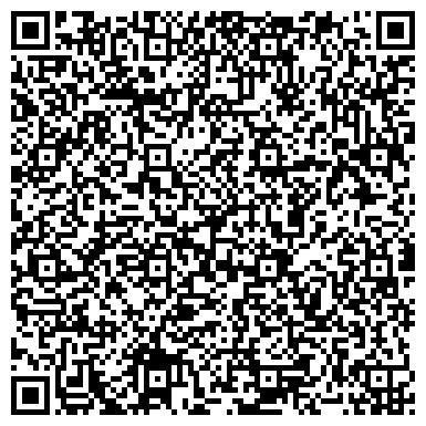 QR-код с контактной информацией организации ПТУ 179 СЕЛЬСКОХОЗЯЙСТВЕННОГО ПРОИЗВОДСТВА КОСТЮКОВСКОЕ