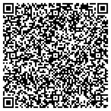 QR-код с контактной информацией организации РЕДАКЦИЯ ГАЗЕТЫ Г.ГОМЕЛЬСКАЯ ПРАВДА КУП