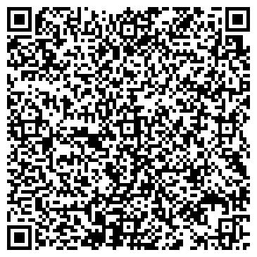 QR-код с контактной информацией организации ИНТЕРПРОГРЕССБАНК АБ