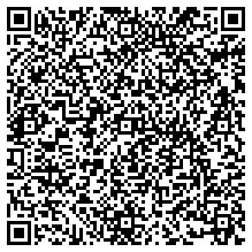 QR-код с контактной информацией организации ЦЕНТР ЗАНЯТОСТИ НАСЕЛЕНИЯ Г.КЫШТЫМА ГУ