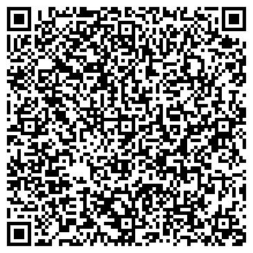 QR-код с контактной информацией организации КОМБИНАТ ХЛЕБОПРОДУКТОВ НОВОБЕЛИЦКИЙ ОАО