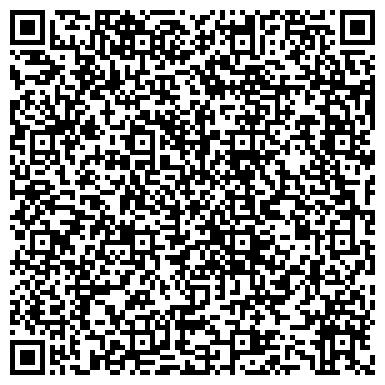 QR-код с контактной информацией организации ПТУ 35 ЖЕЛЕЗНОДОРОЖНОГО ТРАНСПОРТА ИМ.М.ЛЫНЬКОВА Г.ГОМЕЛЬСКОЕ