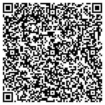 QR-код с контактной информацией организации КЛАССИКА АПТЕЧНЫЙ ПУНКТ №29