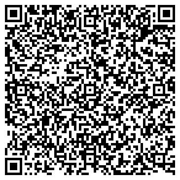 QR-код с контактной информацией организации НАДЭЛЬ ШВЕЙНАЯ ТЕХНИКА
