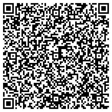 QR-код с контактной информацией организации АВТОР ФАБРИКА МЕБЕЛИ ПП ООО