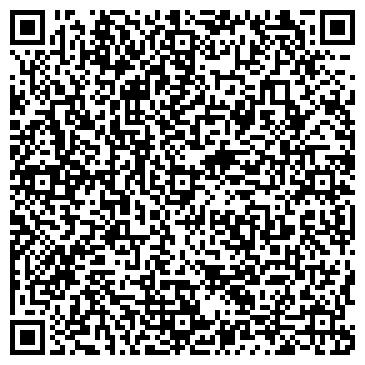 QR-код с контактной информацией организации НЕГА САЛОН ИТАЛЬЯНСКОЙ МЯГКОЙ МЕБЕЛИ