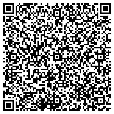 QR-код с контактной информацией организации АВТОТЕХСНАБ ООО МАГАЗИН
