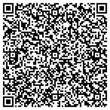 QR-код с контактной информацией организации ПРАКТИКУМ АУДИТОРСКАЯ ФИРМА ООО