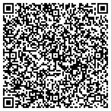 QR-код с контактной информацией организации АГРОПРОМКРЕДИТ КБ, МАГНИТОГОРСКИЙ ФИЛИАЛ