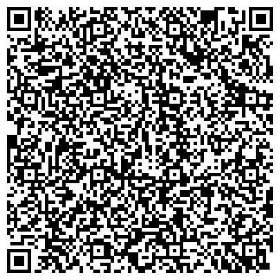QR-код с контактной информацией организации СБЕРЕГАТЕЛЬНЫЙ БАНК РФ ДОП.ОФИС МАГНИТОГОРСКОГО ОТДЕЛЕНИЯ №1693/0126