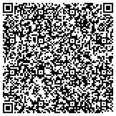 QR-код с контактной информацией организации СБЕРЕГАТЕЛЬНЫЙ БАНК РФ МАГНИТОГОРСКОЕ ОТДЕЛЕНИЕ №1693 СБЕРБАНКА РОССИИ