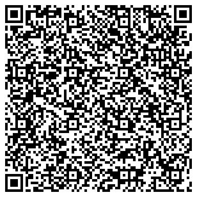QR-код с контактной информацией организации СБЕРЕГАТЕЛЬНЫЙ БАНК РФ ОТДЕЛЕНИЕ №1693/041