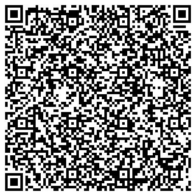 QR-код с контактной информацией организации СБЕРЕГАТЕЛЬНЫЙ БАНК РФ ОТДЕЛЕНИЕ №1693/090