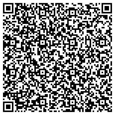 QR-код с контактной информацией организации СБЕРЕГАТЕЛЬНЫЙ БАНК РФ ОТДЕЛЕНИЕ №1693/0113