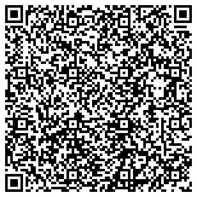 QR-код с контактной информацией организации СБЕРЕГАТЕЛЬНЫЙ БАНК РФ ОТДЕЛЕНИЕ №1693/0119