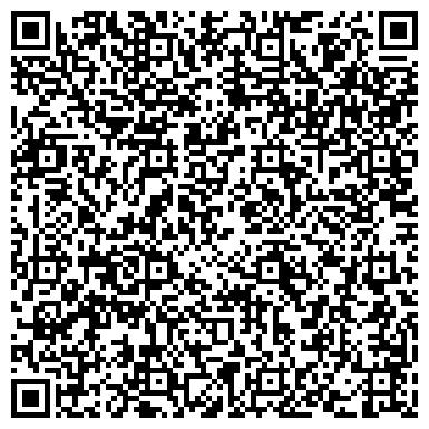 QR-код с контактной информацией организации ПРИОРБАНК ОАО ФИЛИАЛ ГОЛОВНОЙ ПО Г.ГОМЕЛЬСКОЙ ОБЛАСТИ