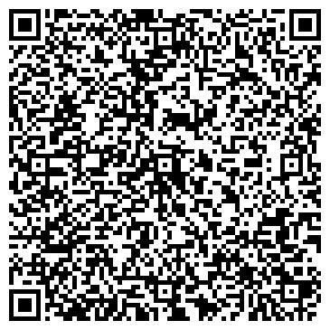 QR-код с контактной информацией организации АРЕНДА АГЕНТСТВО ИНФОРМАЦИИ