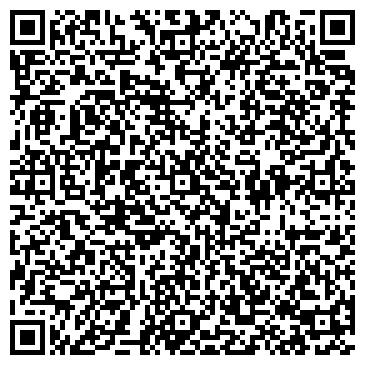 QR-код с контактной информацией организации КАПИТАЛ-НЕДВИЖИМОСТЬ АН
