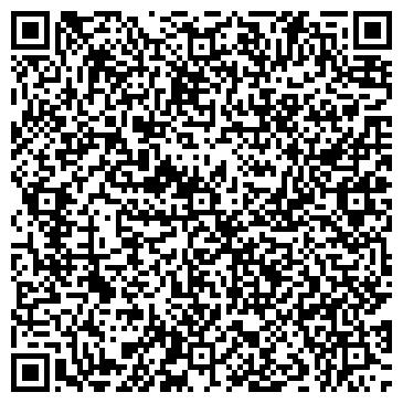 QR-код с контактной информацией организации ТЕХНИКУМ ЖЕЛЕЗНОДОРОЖНОГО ТРАНСПОРТА Г.ГОМЕЛЬСКИЙ