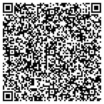 QR-код с контактной информацией организации SPRANDI МАГАЗИН, ИП БУШКОВ В.А.
