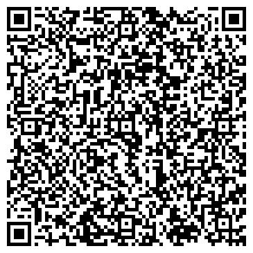 QR-код с контактной информацией организации МАРКО МАГАЗИН ИП АБРАМОВА Г.В.