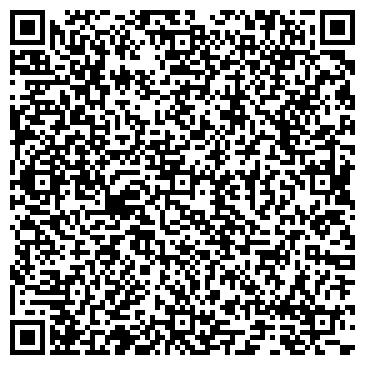 QR-код с контактной информацией организации БАНЗАЙ АВТОМАГАЗИН, ИП ШЕМЕТОВ С.М.