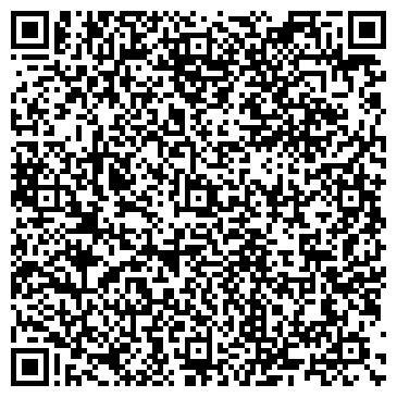 QR-код с контактной информацией организации СТАРТ АВТОМАГАЗИН, ИП ЦЕЛИКОВ Э.В.