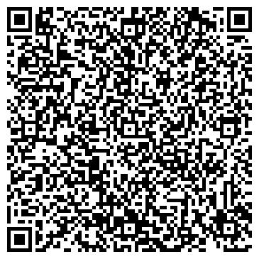 QR-код с контактной информацией организации №18 СРЕДНЯЯ ОБЩЕОБРАЗОВАТЕЛЬНАЯ (ИННОВАЦИОННАЯ) ШКОЛА МОУ