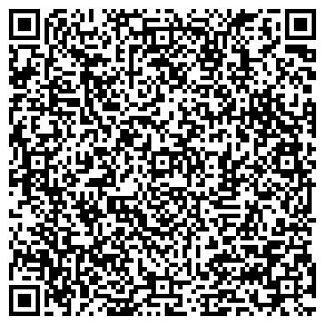 QR-код с контактной информацией организации ДЕРМАТОЛОГИЧЕСКОЕ ОТДЕЛЕНИЕ ГБ №1