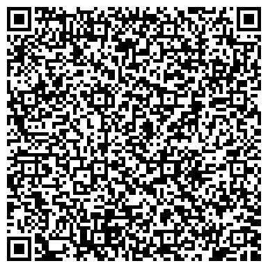 QR-код с контактной информацией организации ПОЛИКЛИНИЧЕСКОЕ ОТДЕЛЕНИЕ ГБ №1 ИМ.МАВРИЦКОГО Г.К. МУ
