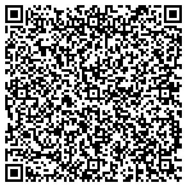 QR-код с контактной информацией организации РЕСО ГАРАНТИЯ СТРАХОВАЯ КОМПАНИЯ