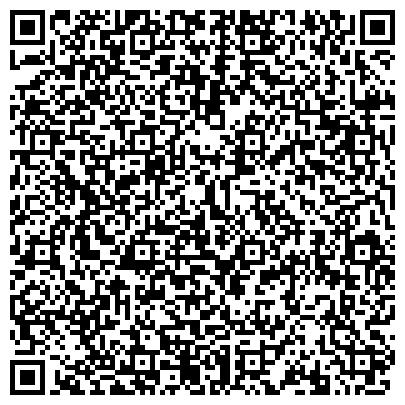 QR-код с контактной информацией организации НАДЫМЭНЕРГОГАЗУПРАВЛЕНИЕ ЭЛЕКТРИЧЕСКИХ И ТЕПЛОВЫХ СЕТЕЙ ПО НАДЫМПРОМГАЗ