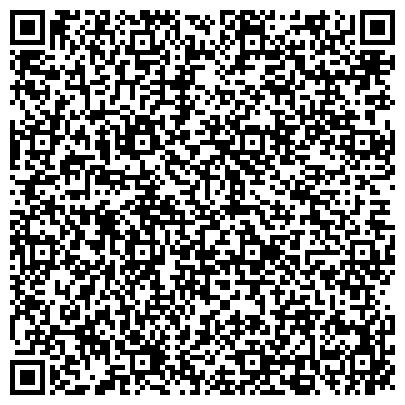 QR-код с контактной информацией организации УРАЛЬСКИЙ БАНК СБЕРБАНКА РОССИИ № 1787/035 ДОПОЛНИТЕЛЬНЫЙ ОФИС
