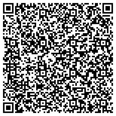 QR-код с контактной информацией организации ЮГРАМОНТАЖАВТОМАТИКА ООО